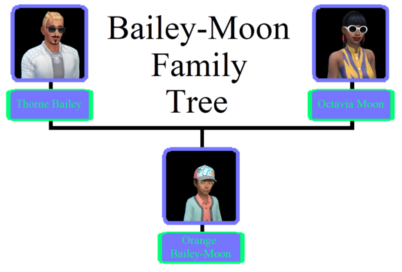Bailey-Moon Family Tree.png