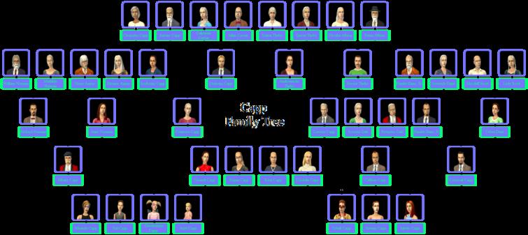 Capp Family Tree.png